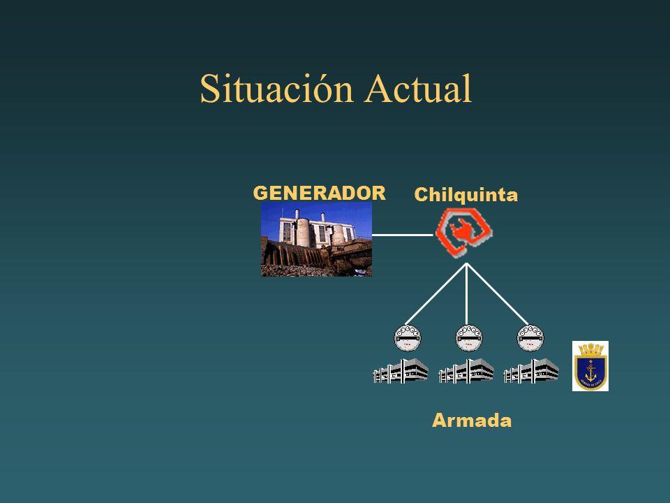 Situación Actual GENERADOR Chilquinta Armada
