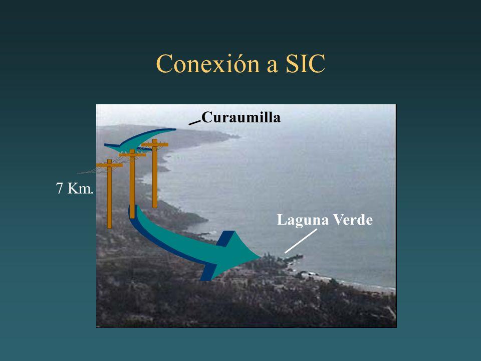 Conexión a SIC Curaumilla 7 Km. Laguna Verde