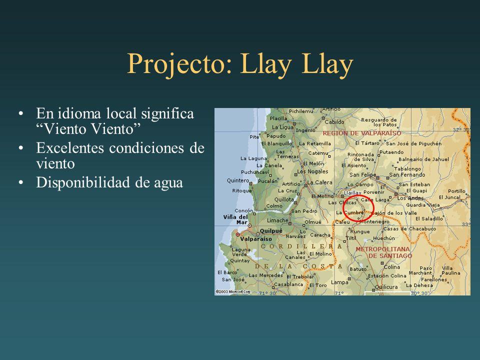 Projecto: Llay Llay En idioma local significa Viento Viento