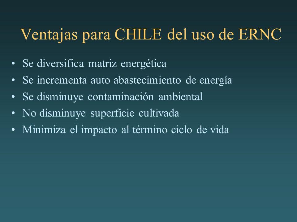 Ventajas para CHILE del uso de ERNC