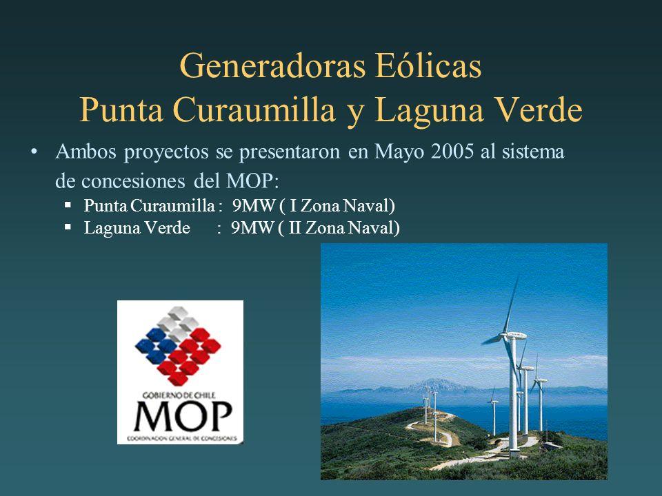 Generadoras Eólicas Punta Curaumilla y Laguna Verde