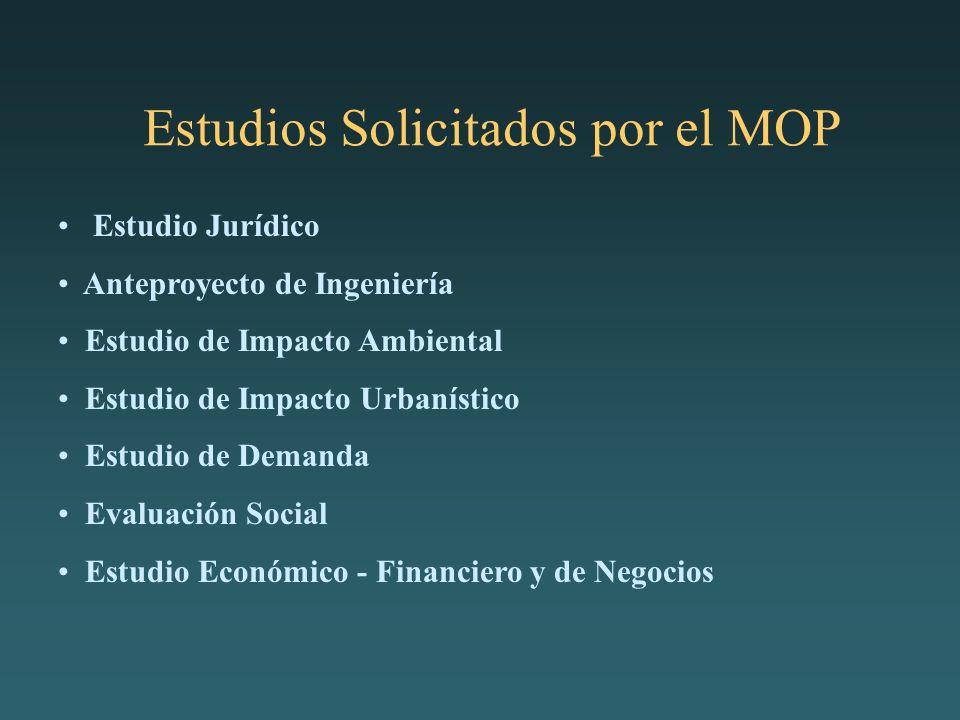 Estudios Solicitados por el MOP