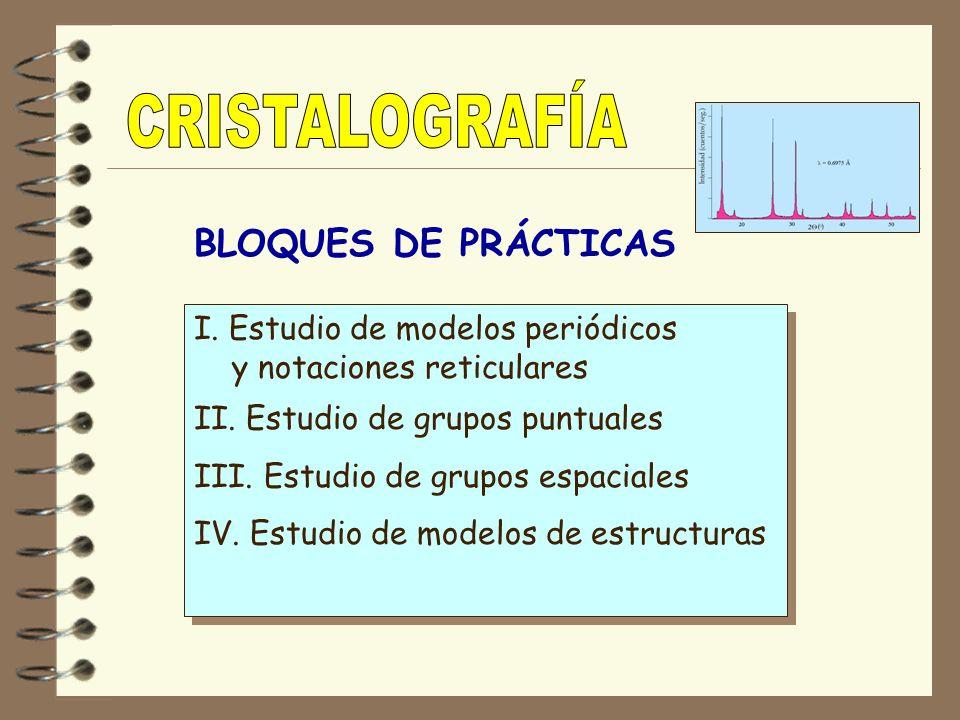 CRISTALOGRAFÍA BLOQUES DE PRÁCTICAS I. Estudio de modelos periódicos
