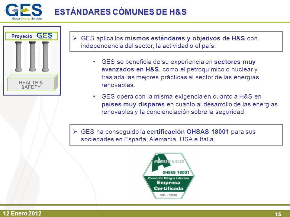 ESTÁNDARES CÓMUNES DE H&S