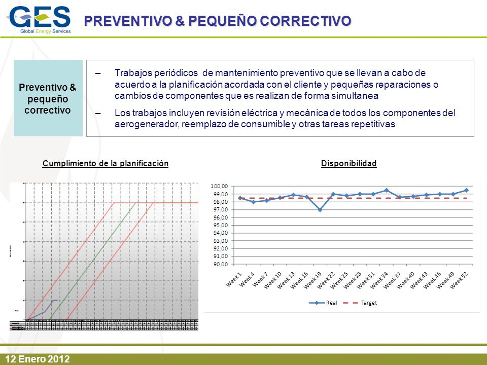 Preventivo & pequeño correctivo Cumplimiento de la planificación