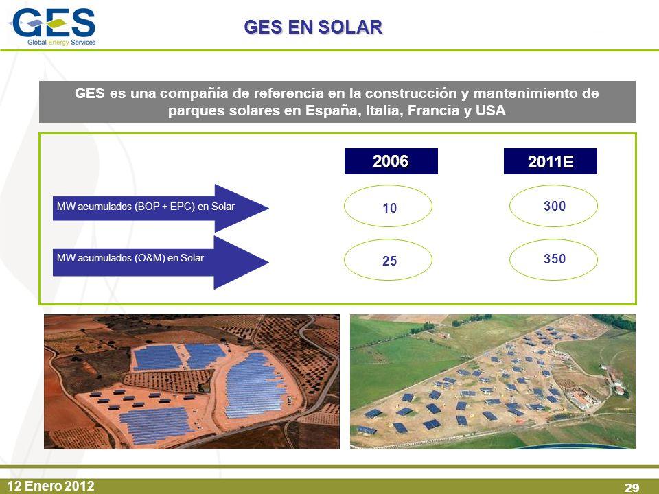 GES EN SOLAR GES es una compañía de referencia en la construcción y mantenimiento de parques solares en España, Italia, Francia y USA.
