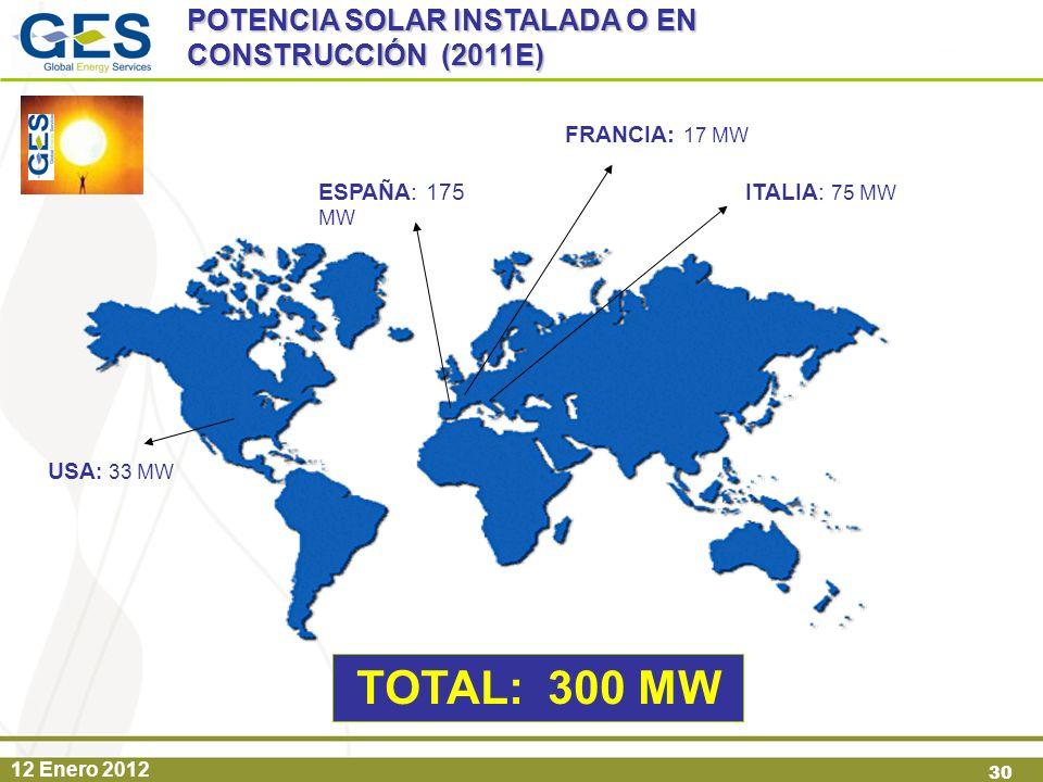 TOTAL: 300 MW POTENCIA SOLAR INSTALADA O EN CONSTRUCCIÓN (2011E)