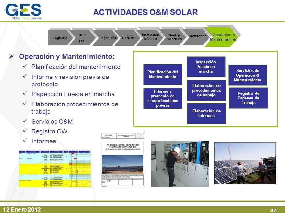 Instalación eléctrica Operación y Mantenimiento