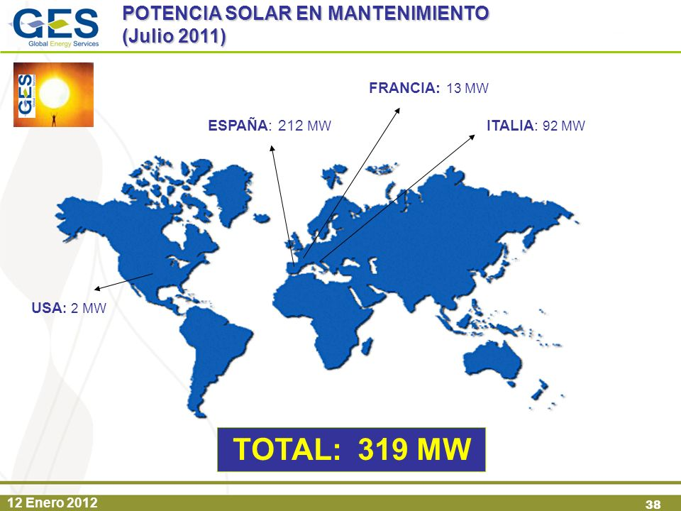 TOTAL: 319 MW POTENCIA SOLAR EN MANTENIMIENTO (Julio 2011)