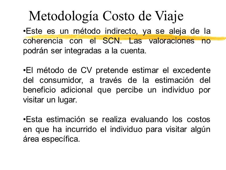 Metodología Costo de Viaje