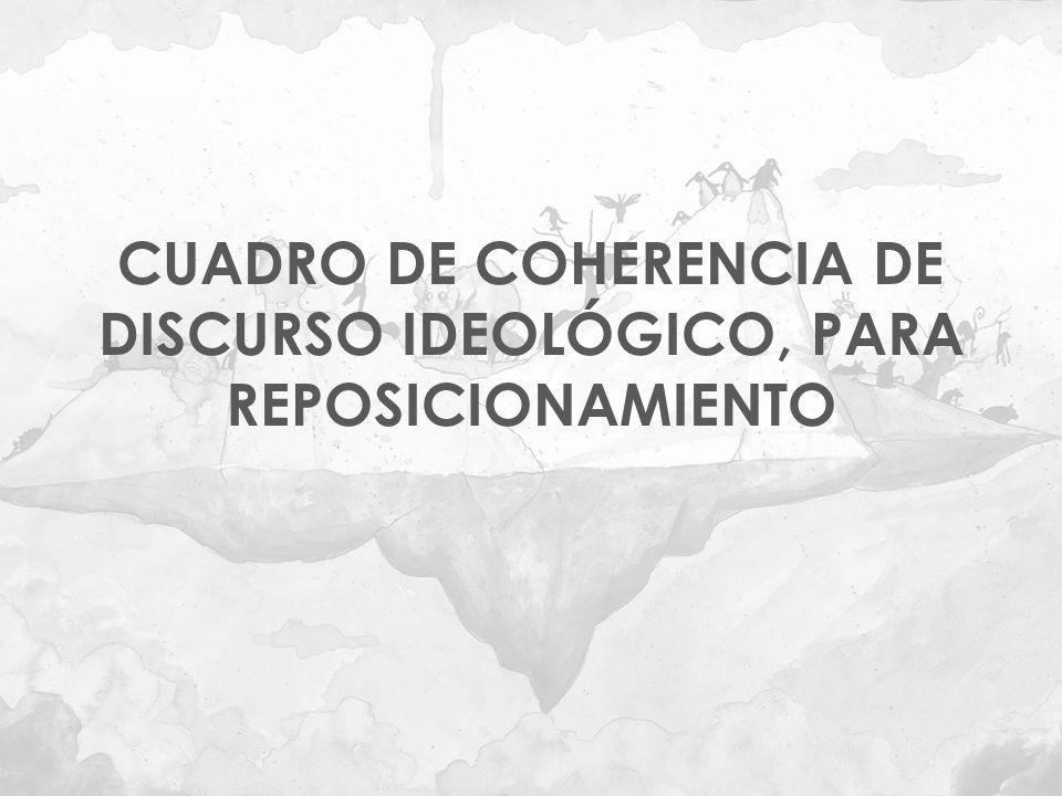 CUADRO DE COHERENCIA DE DISCURSO IDEOLÓGICO, PARA REPOSICIONAMIENTO