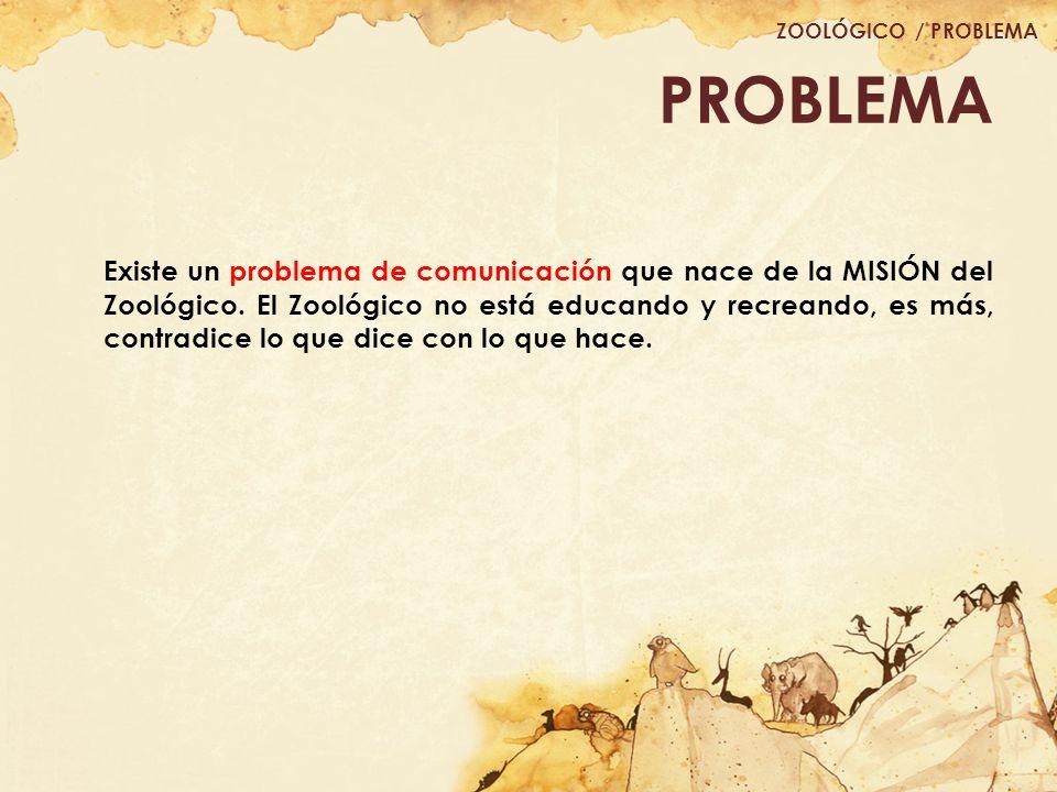 ZOOLÓGICO / PROBLEMA PROBLEMA.