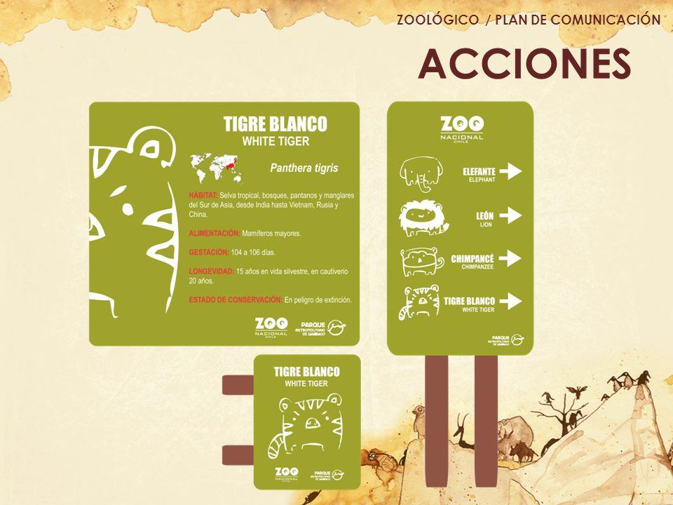 ZOOLÓGICO / PLAN DE COMUNICACIÓN