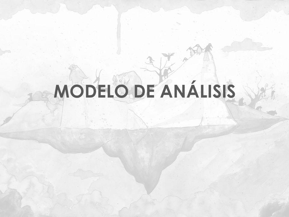 MODELO DE ANÁLISIS