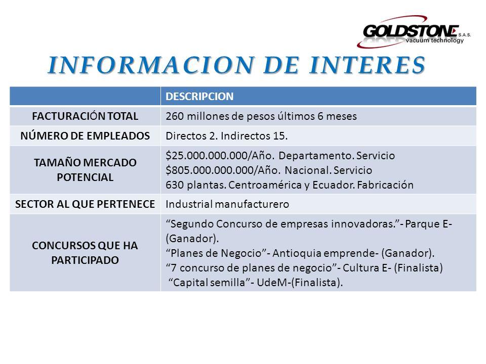 INFORMACION DE INTERES