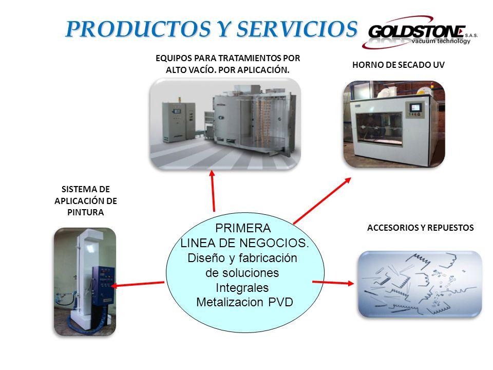 PRODUCTOS Y SERVICIOS PRIMERA LINEA DE NEGOCIOS. Diseño y fabricación