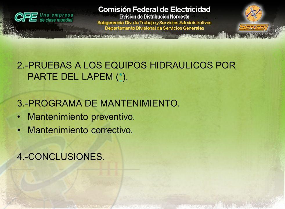 2.-PRUEBAS A LOS EQUIPOS HIDRAULICOS POR PARTE DEL LAPEM (*).