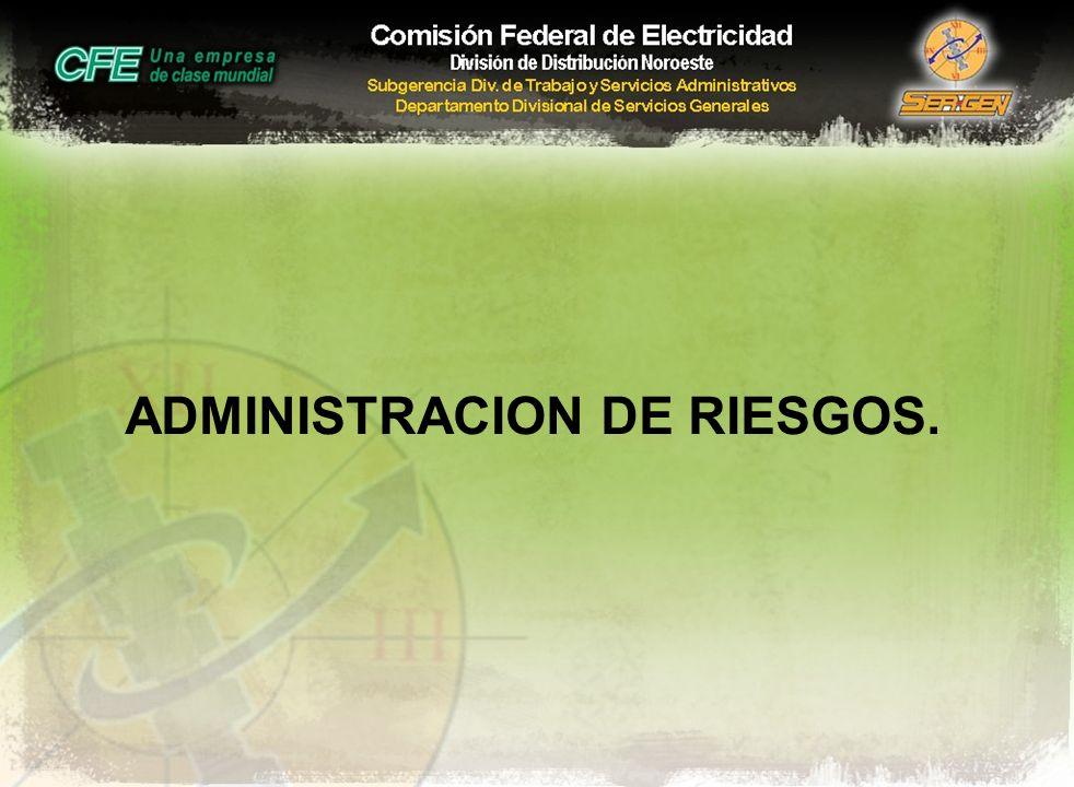 ADMINISTRACION DE RIESGOS.