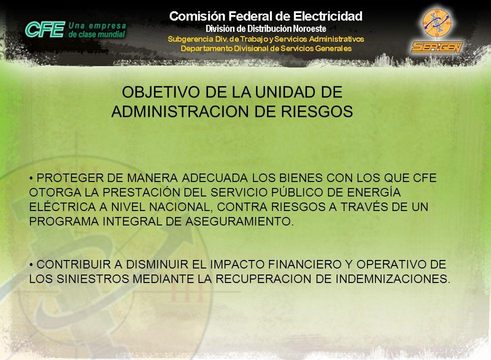 OBJETIVO DE LA UNIDAD DE ADMINISTRACION DE RIESGOS