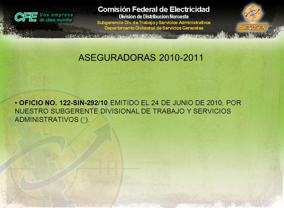 ASEGURADORAS 2010-2011