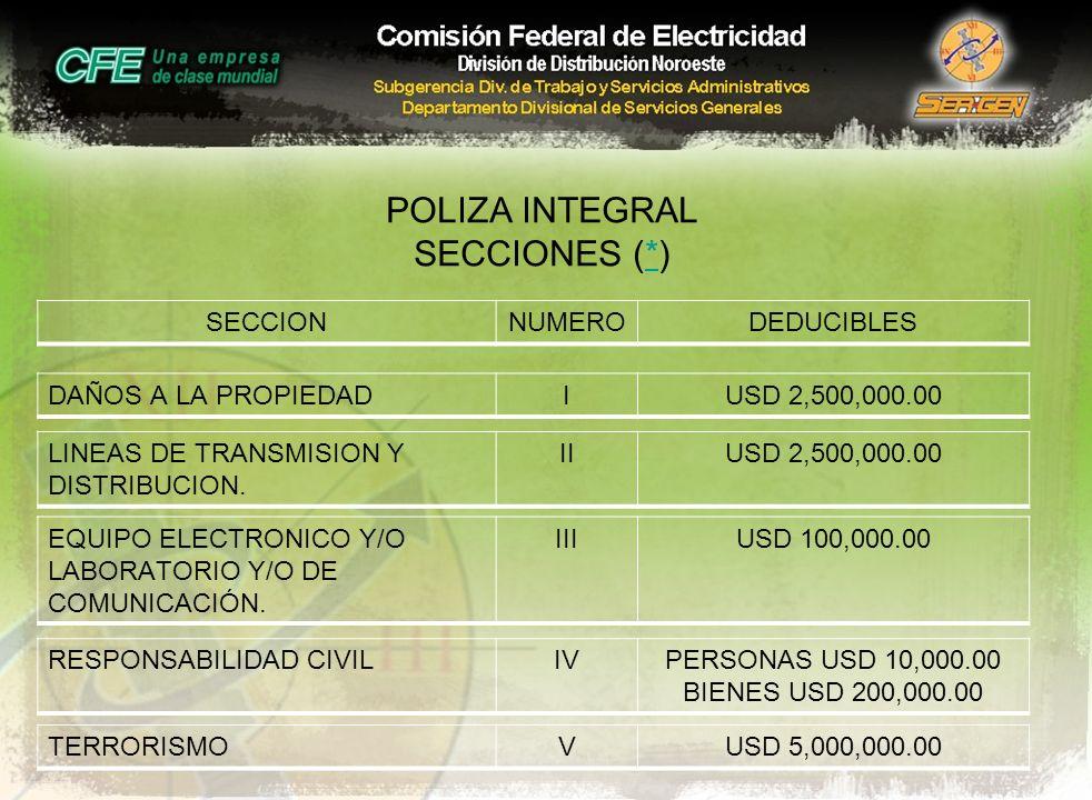 POLIZA INTEGRAL SECCIONES (*) SECCION NUMERO DEDUCIBLES