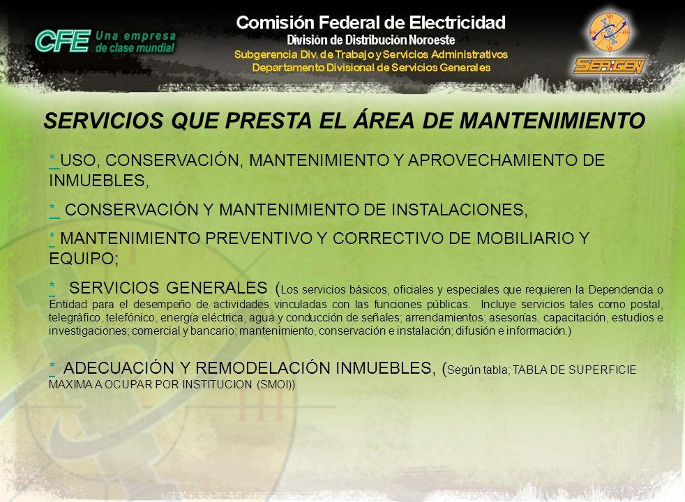SERVICIOS QUE PRESTA EL ÁREA DE MANTENIMIENTO