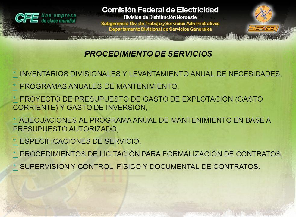 PROCEDIMIENTO DE SERVICIOS