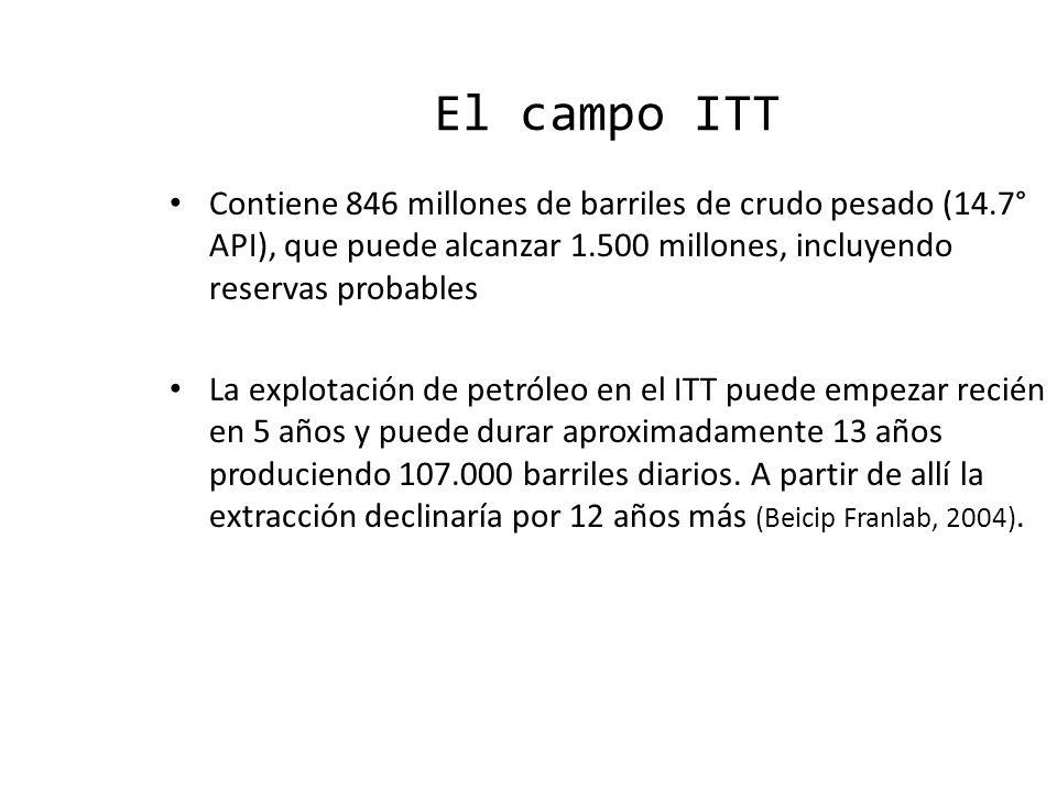 El campo ITT Contiene 846 millones de barriles de crudo pesado (14.7° API), que puede alcanzar 1.500 millones, incluyendo reservas probables.