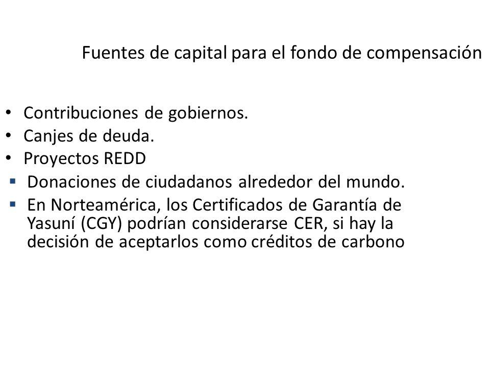 Fuentes de capital para el fondo de compensación
