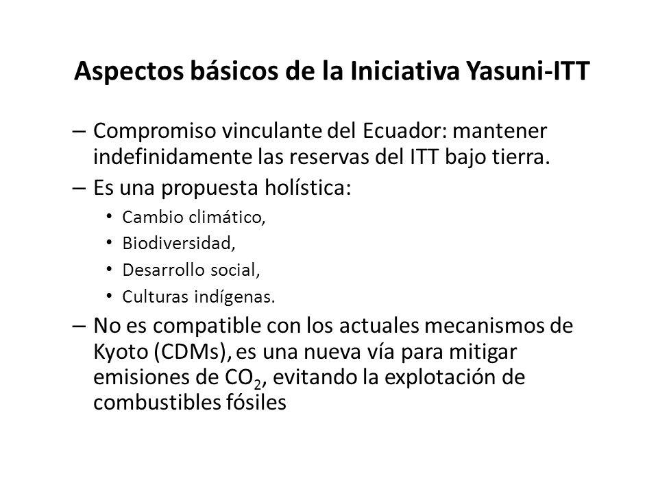 Aspectos básicos de la Iniciativa Yasuni-ITT