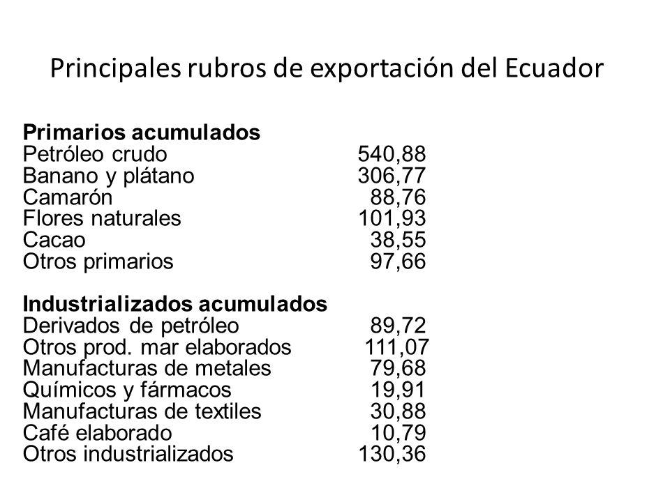 Principales rubros de exportación del Ecuador