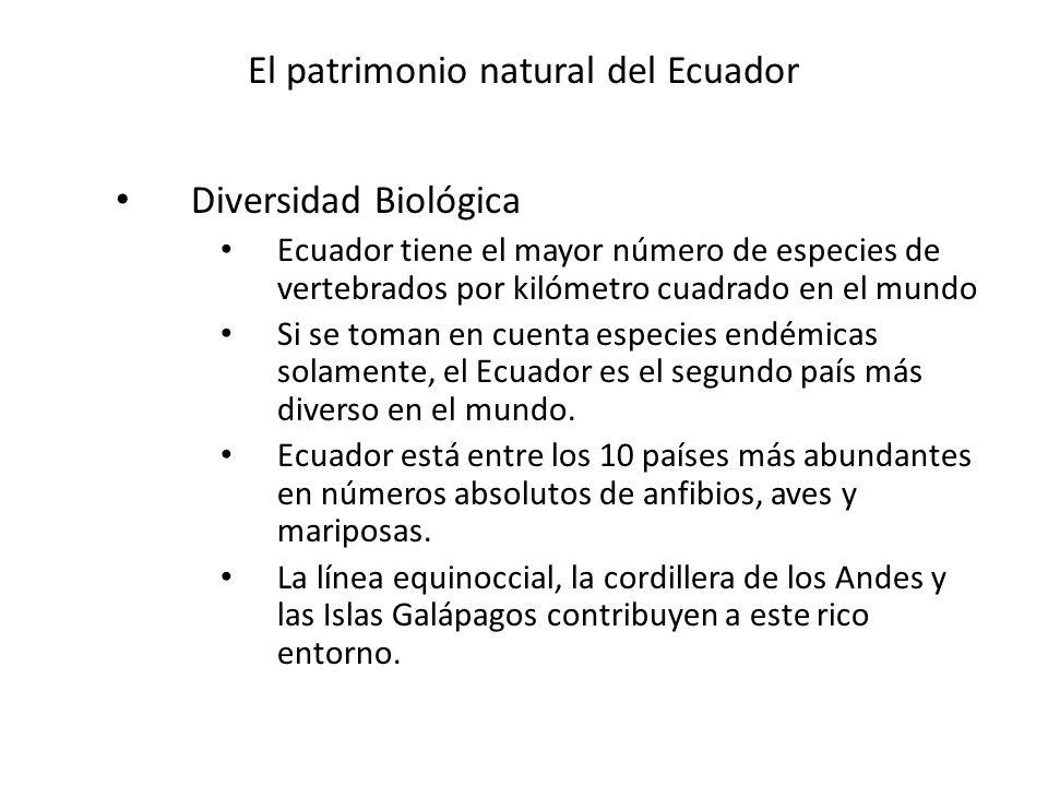 El patrimonio natural del Ecuador