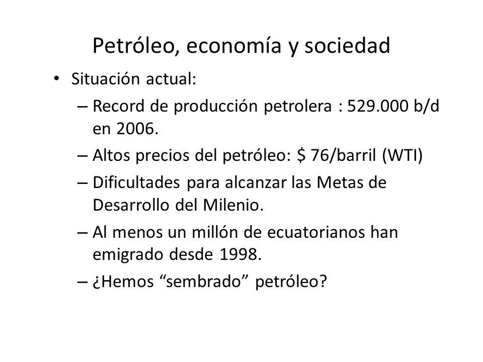 Petróleo, economía y sociedad