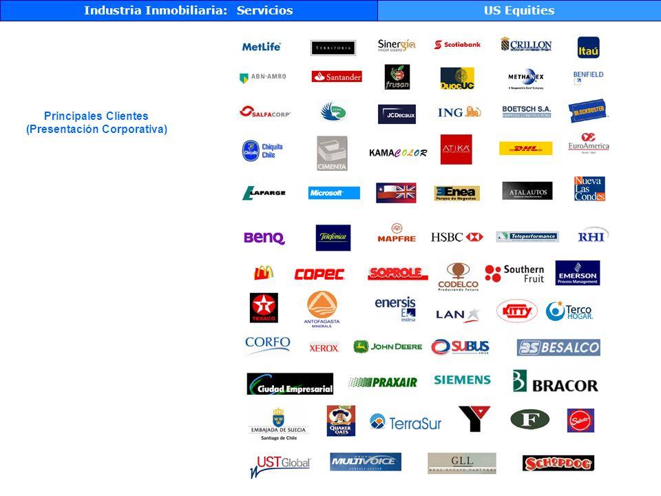Industria Inmobiliaria: Servicios (Presentación Corporativa)