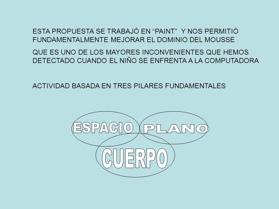 ESTA PROPUESTA SE TRABAJÓ EN PAINT Y NOS PERMITIÓ FUNDAMENTALMENTE MEJORAR EL DOMINIO DEL MOUSSE