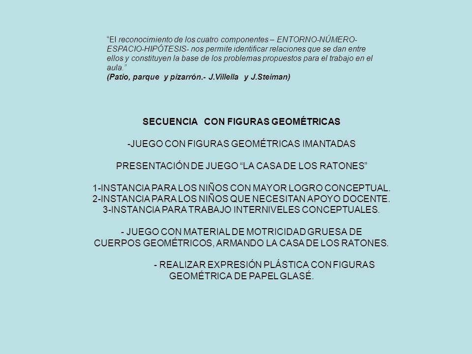 SECUENCIA CON FIGURAS GEOMÉTRICAS
