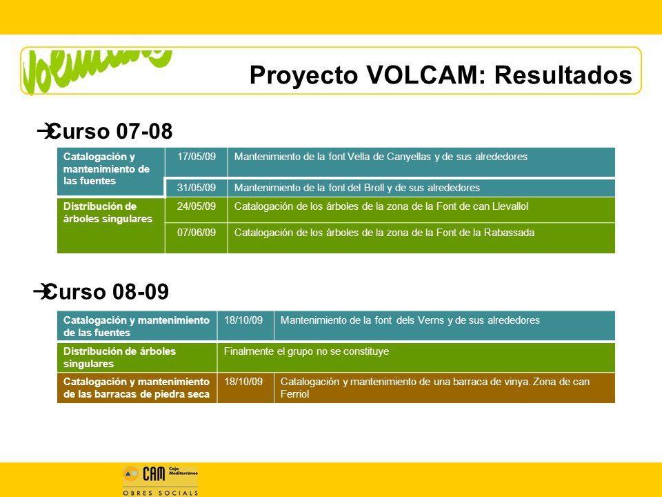 Proyecto VOLCAM: Resultados
