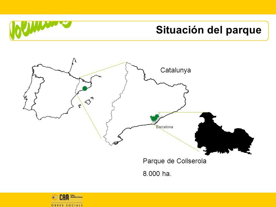 Situación del parque Catalunya Parque de Collserola 8.000 ha.