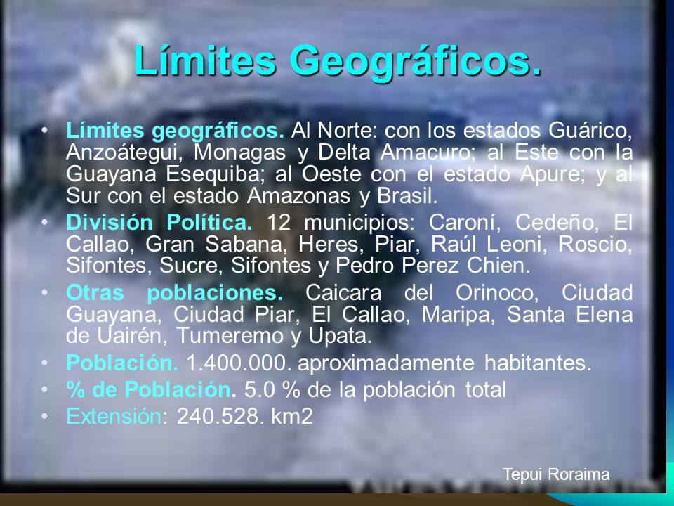 Límites Geográficos.