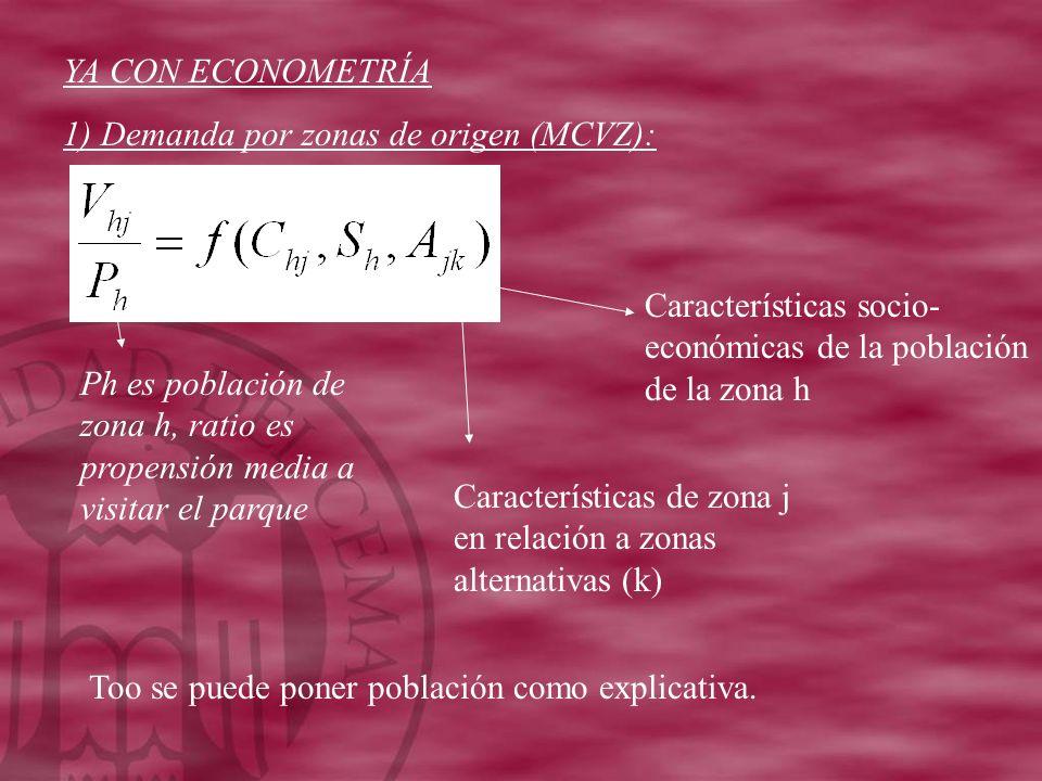 YA CON ECONOMETRÍA 1) Demanda por zonas de origen (MCVZ): Características socio-económicas de la población de la zona h.