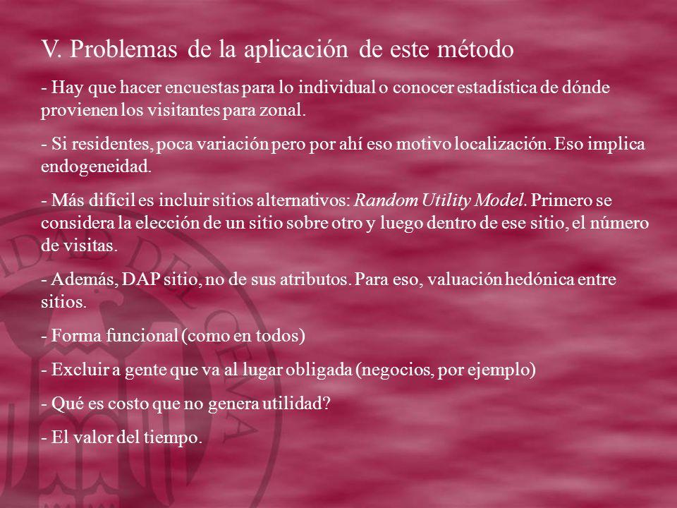V. Problemas de la aplicación de este método