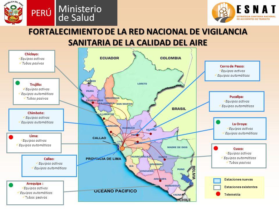 FORTALECIMIENTO DE LA RED NACIONAL DE VIGILANCIA SANITARIA DE LA CALIDAD DEL AIRE