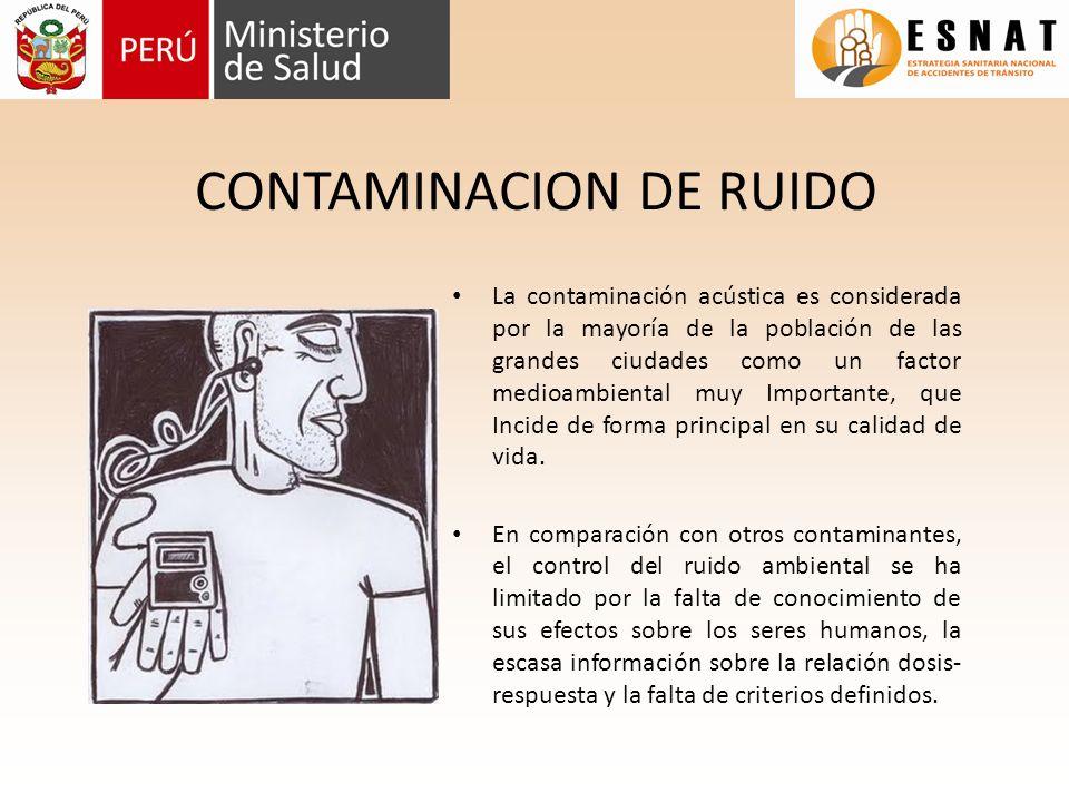 CONTAMINACION DE RUIDO