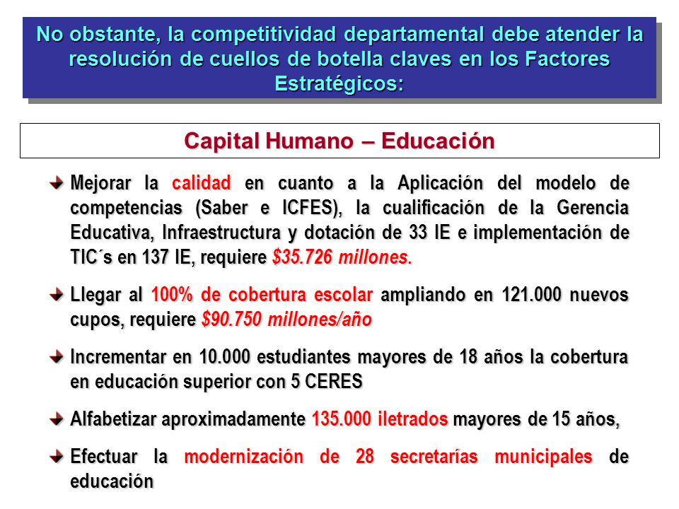 Capital Humano – Educación