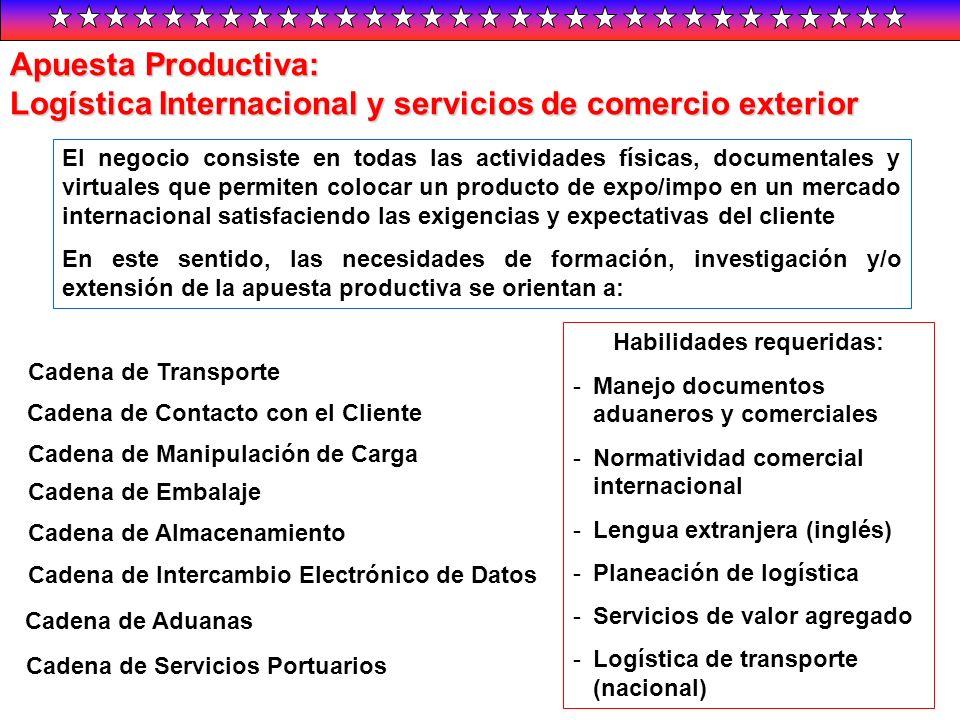 Apuesta Productiva: Logística Internacional y servicios de comercio exterior