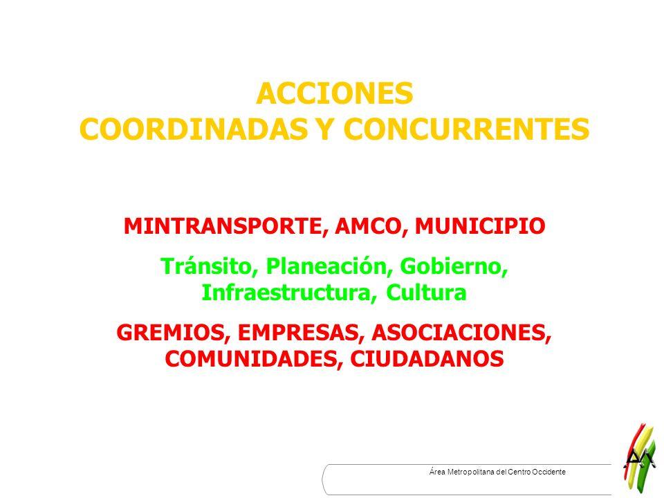 ACCIONES COORDINADAS Y CONCURRENTES