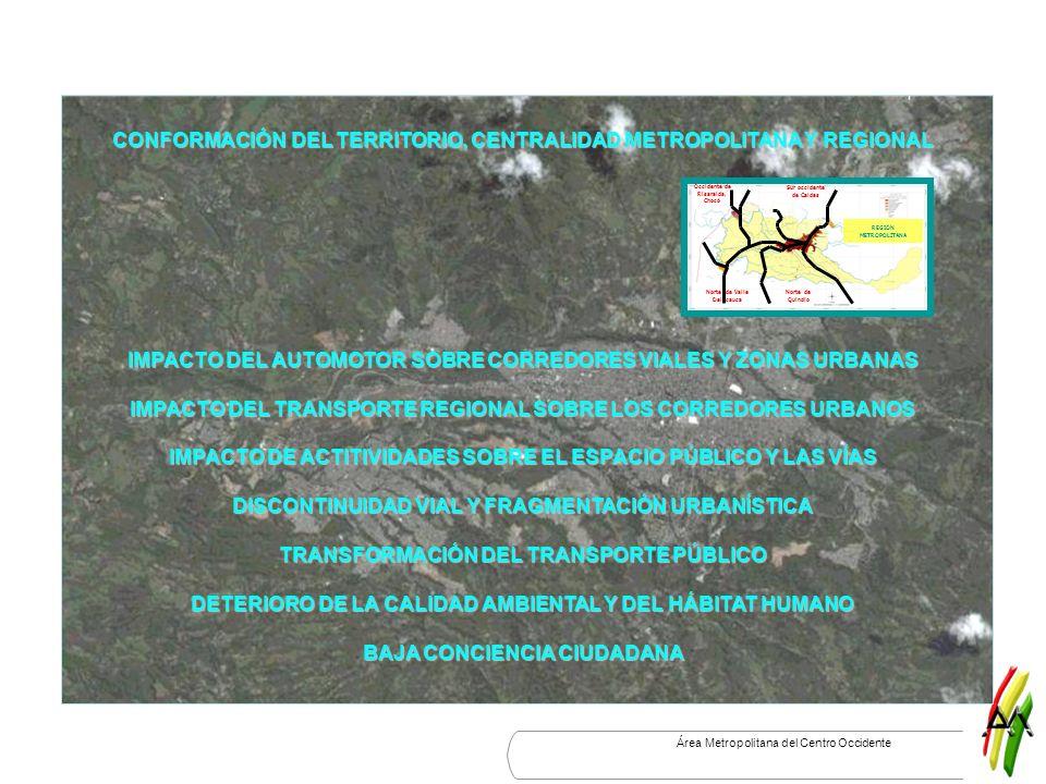 CONFORMACIÓN DEL TERRITORIO, CENTRALIDAD METROPOLITANA Y REGIONAL IMPACTO DEL AUTOMOTOR SOBRE CORREDORES VIALES Y ZONAS URBANAS IMPACTO DEL TRANSPORTE REGIONAL SOBRE LOS CORREDORES URBANOS IMPACTO DE ACTITIVIDADES SOBRE EL ESPACIO PÚBLICO Y LAS VÍAS DISCONTINUIDAD VIAL Y FRAGMENTACIÓN URBANÍSTICA TRANSFORMACIÓN DEL TRANSPORTE PÚBLICO DETERIORO DE LA CALIDAD AMBIENTAL Y DEL HÁBITAT HUMANO BAJA CONCIENCIA CIUDADANA