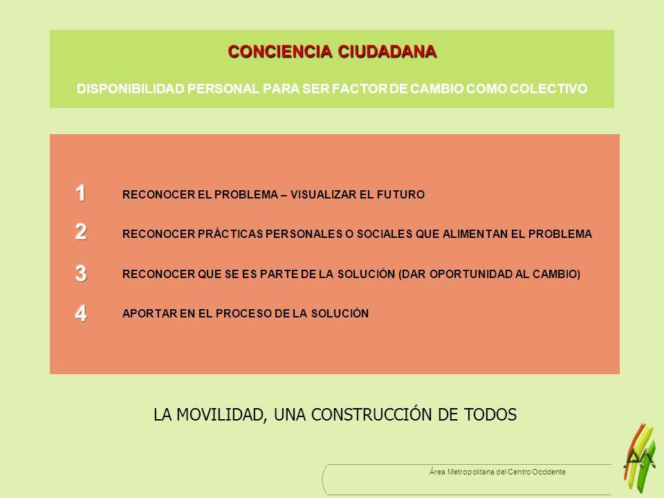 LA MOVILIDAD, UNA CONSTRUCCIÓN DE TODOS