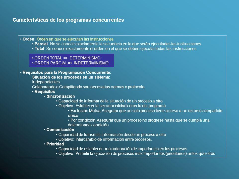 Características de los programas concurrentes