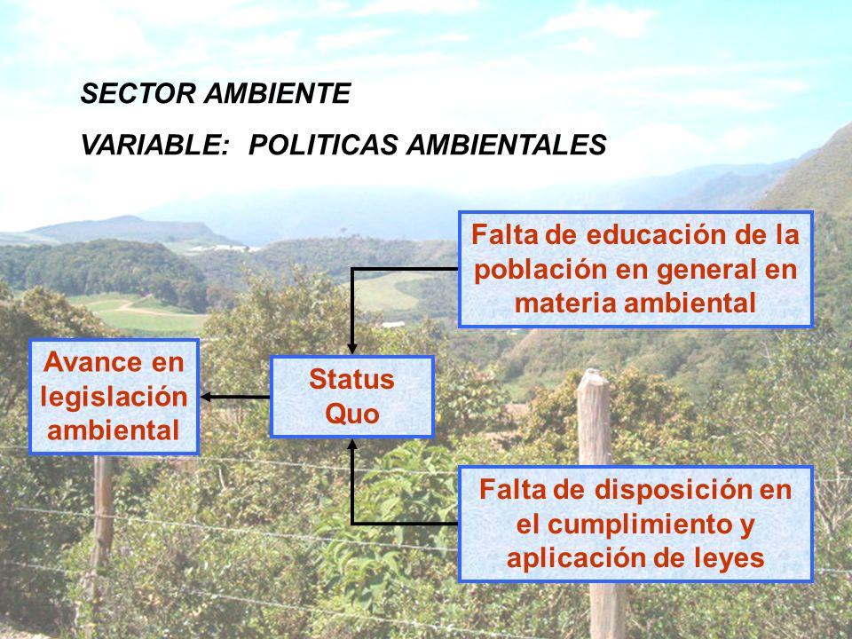 VARIABLE: POLITICAS AMBIENTALES